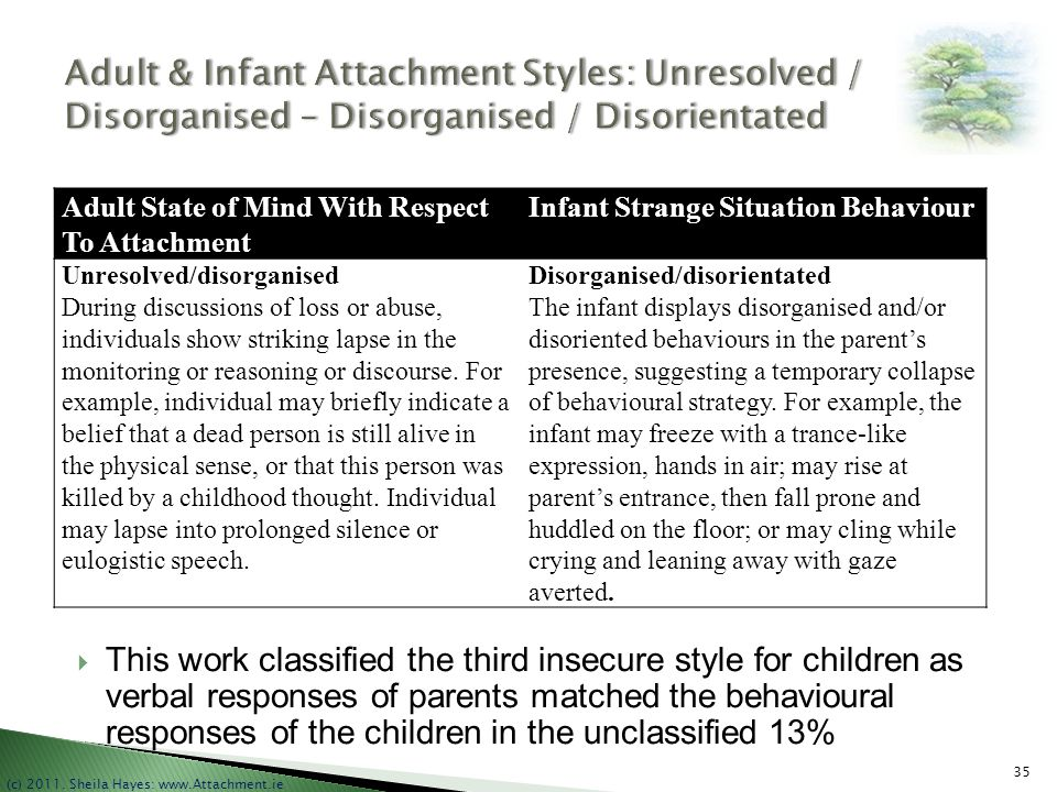 Adult & Infant Attachment Styles: Unresolved / Disorganised – Disorganised / Disorientated