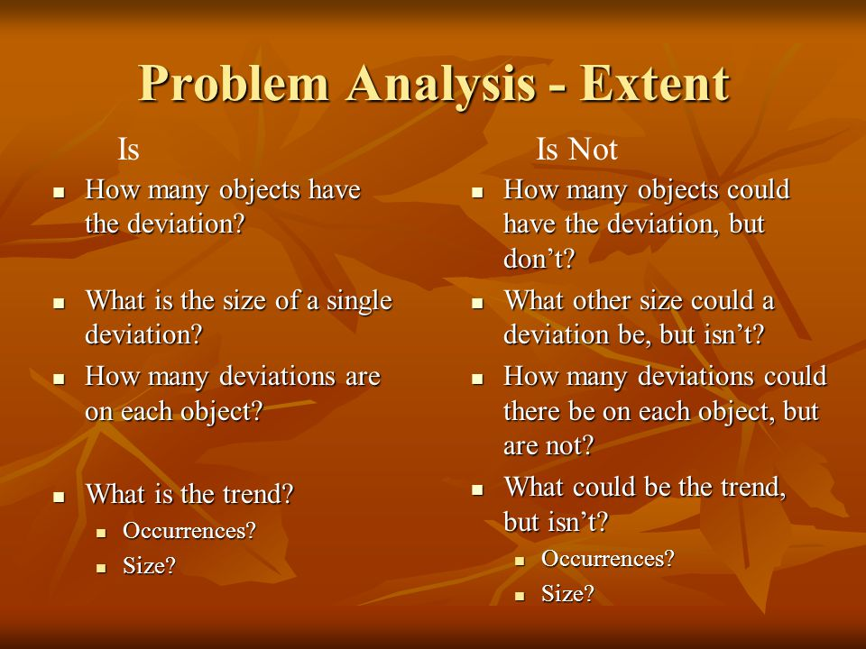 Problem Analysis - Extent