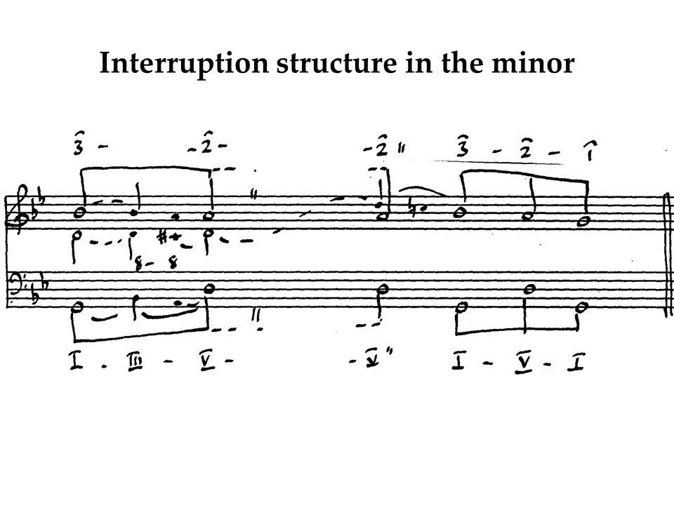 Interruption structure in the minor