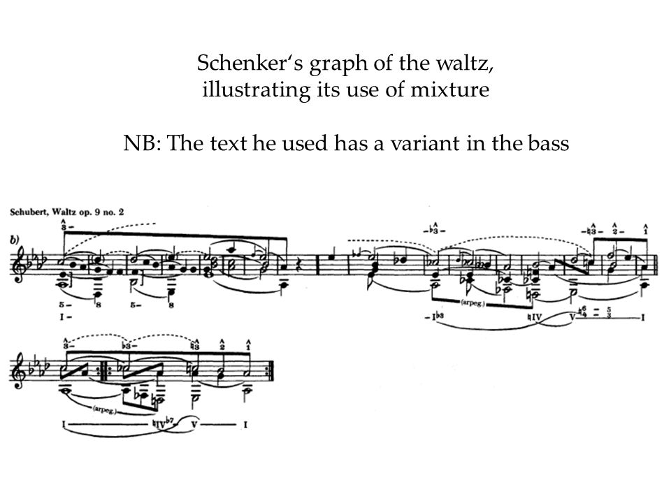 Schenker's graph of the waltz, illustrating its use of mixture