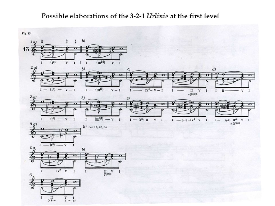 Possible elaborations of the 3-2-1 Urlinie at the first level
