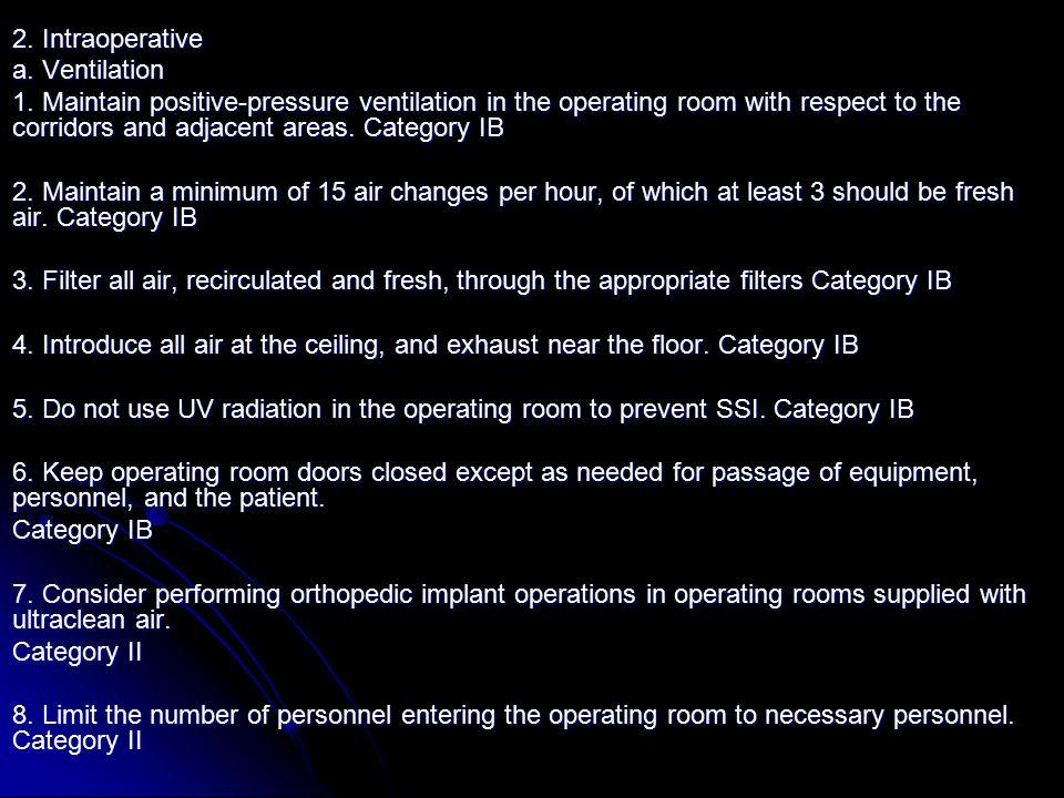 2. Intraoperative a. Ventilation.