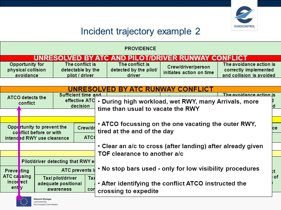 Incident trajectory example 2