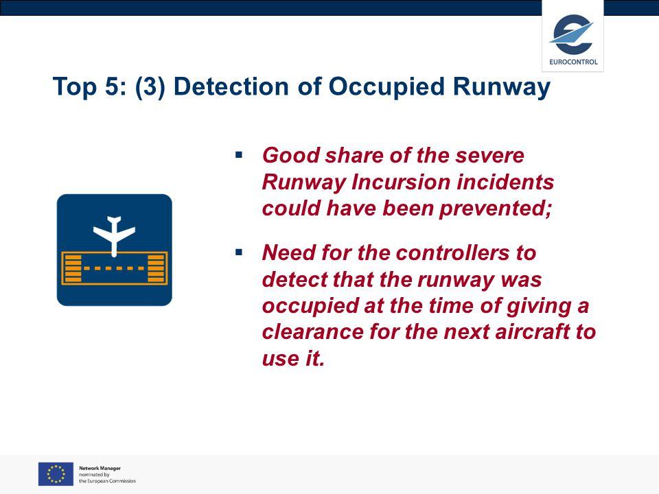 Top 5: (3) Detection of Occupied Runway