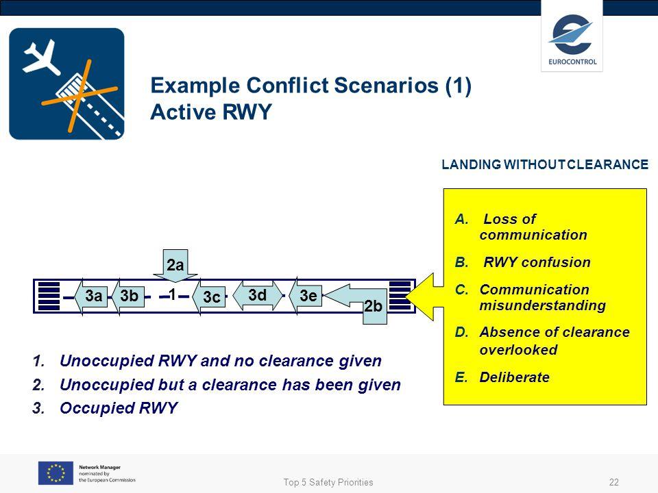 Example Conflict Scenarios (1) Active RWY