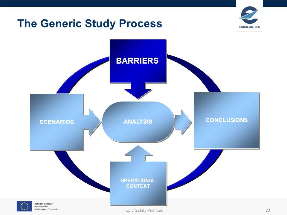 The Generic Study Process
