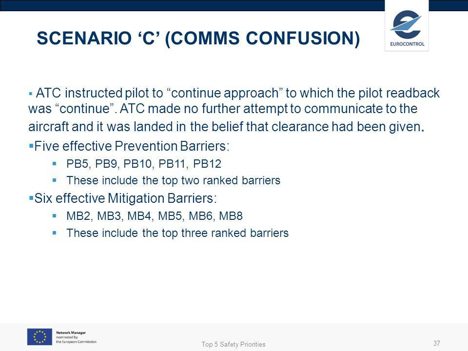 SCENARIO 'C' (COMMS CONFUSION)