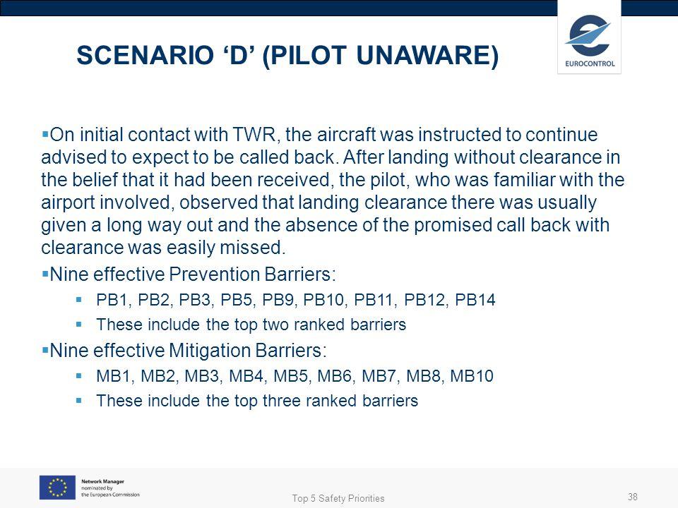 SCENARIO 'D' (PILOT UNAWARE)