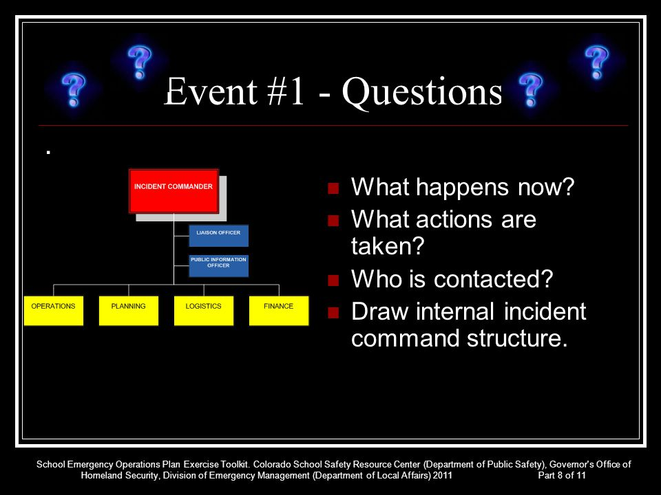 Event #1 - Questions What happens now What actions are taken