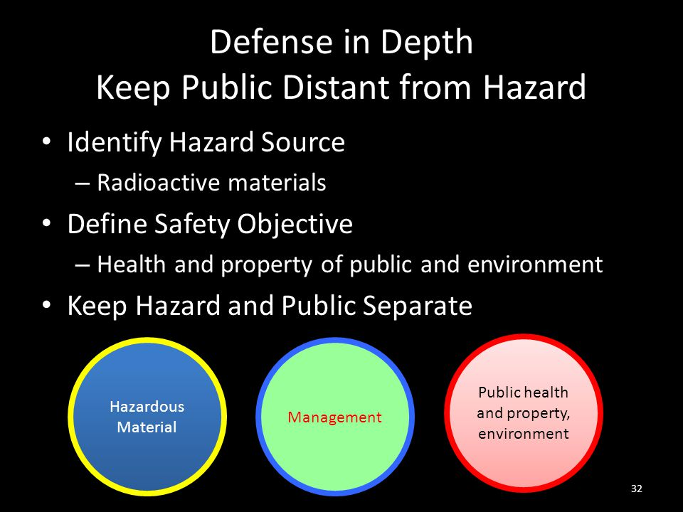 Defense in Depth Keep Public Distant from Hazard