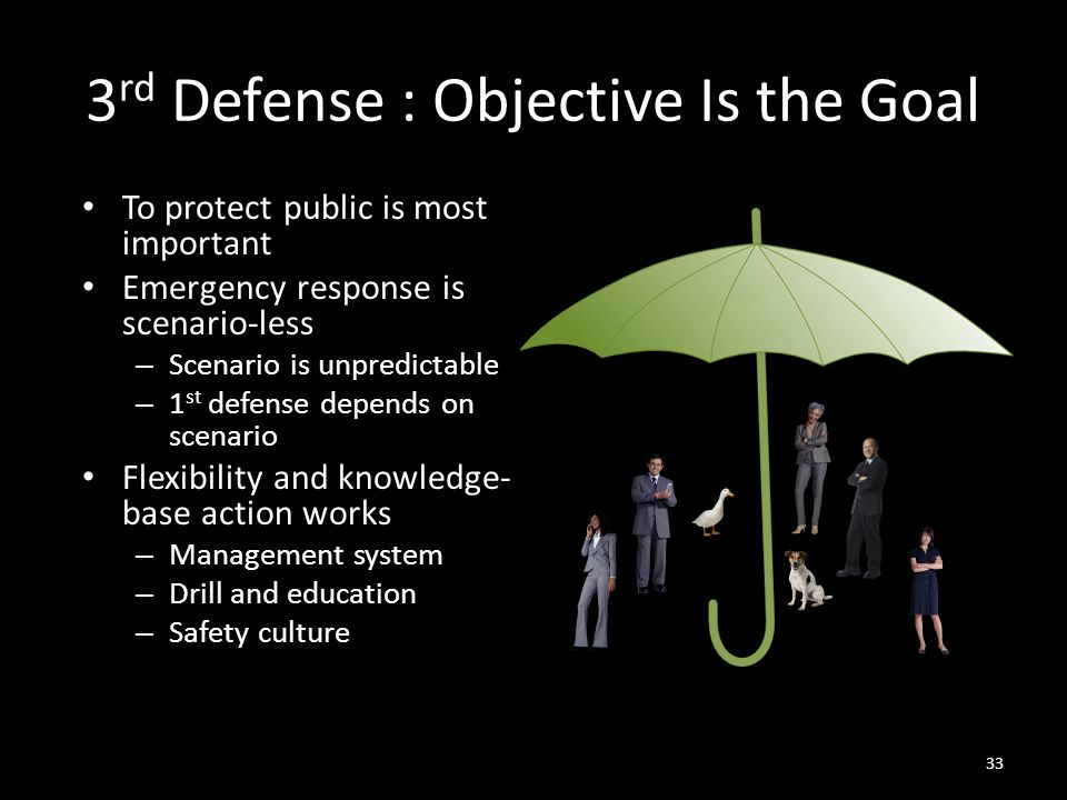 3rd Defense : Objective Is the Goal