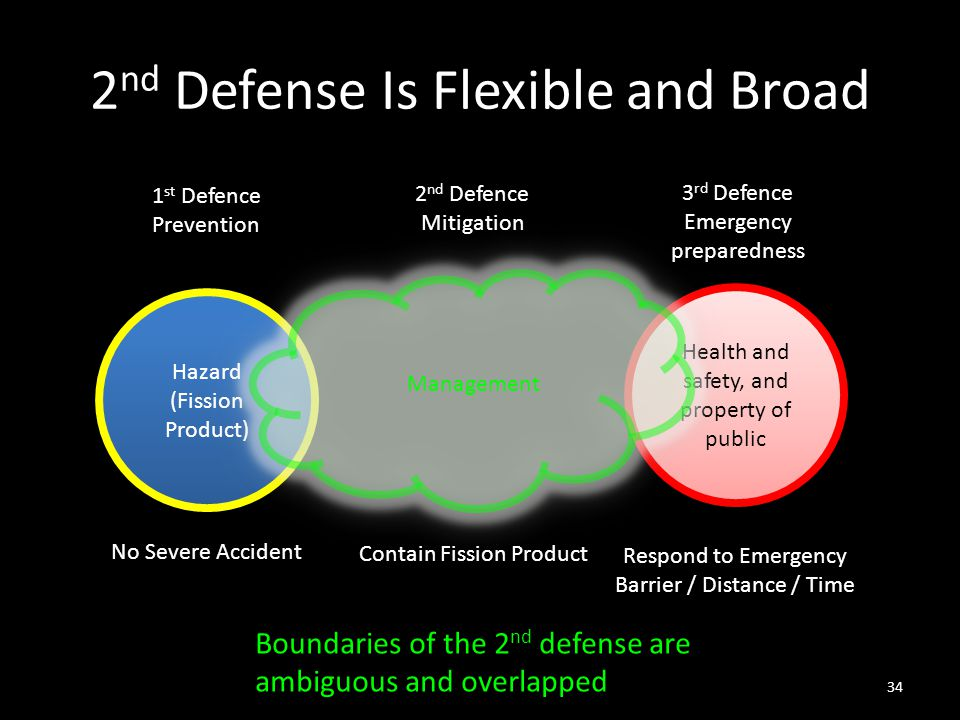 2nd Defense Is Flexible and Broad