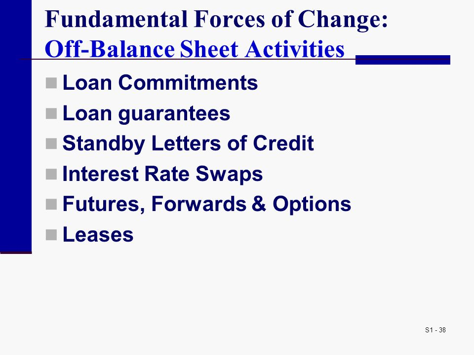 Fundamental Forces of Change: Off-Balance Sheet Activities