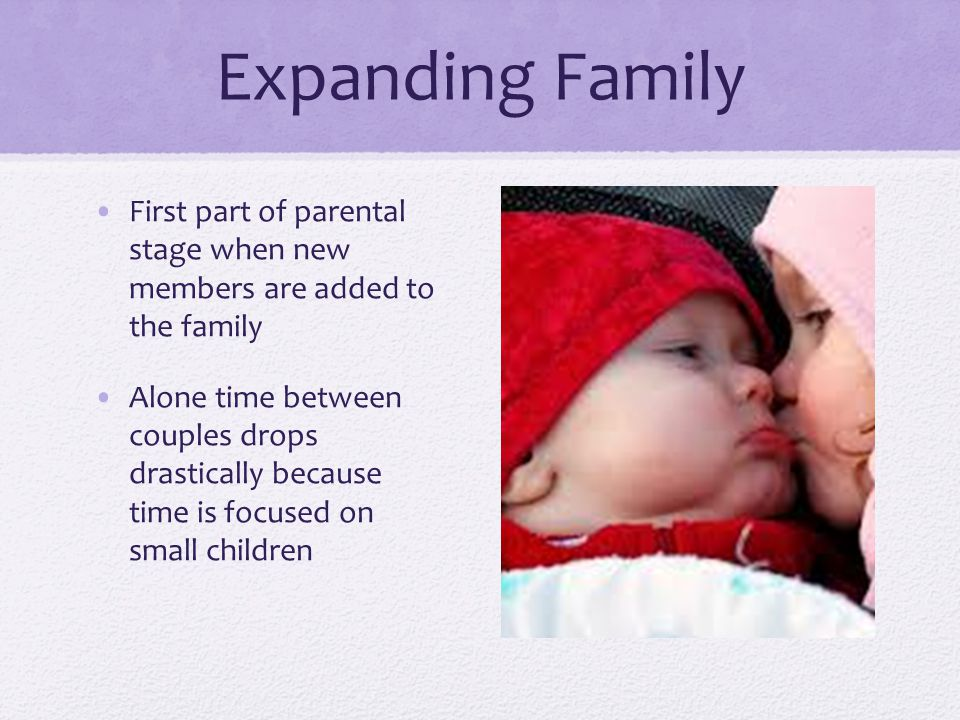Expanding Family First part of parental stage when new members are added to the family.