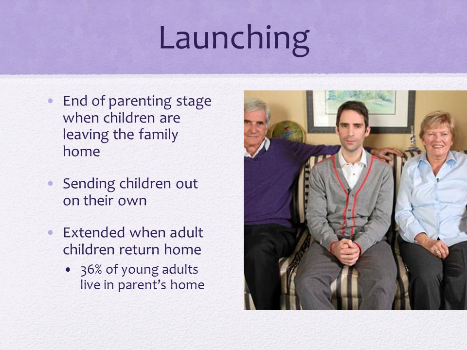 Launching End of parenting stage when children are leaving the family home. Sending children out on their own.