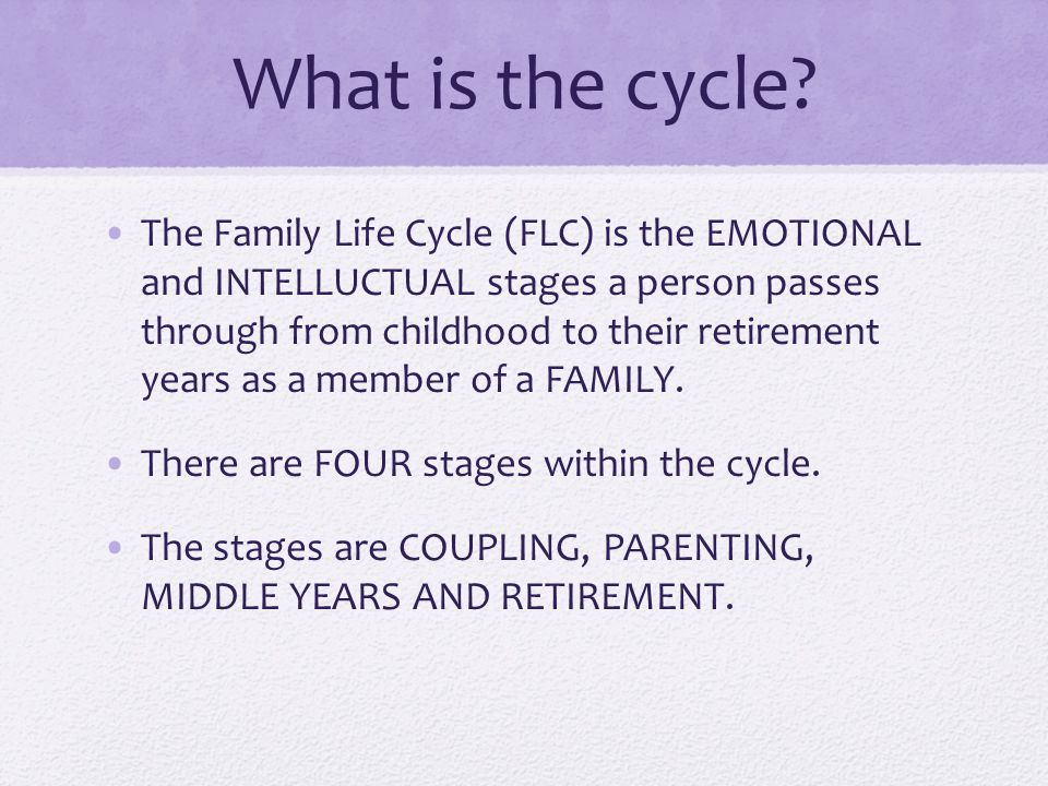 What is the cycle