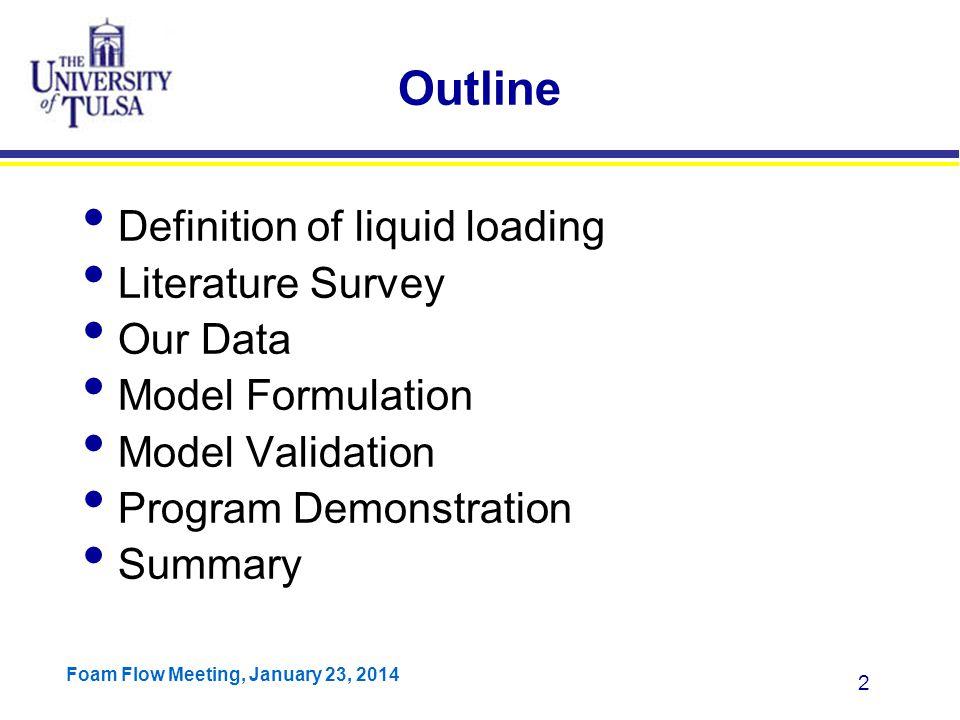 Outline Definition of liquid loading Literature Survey Our Data