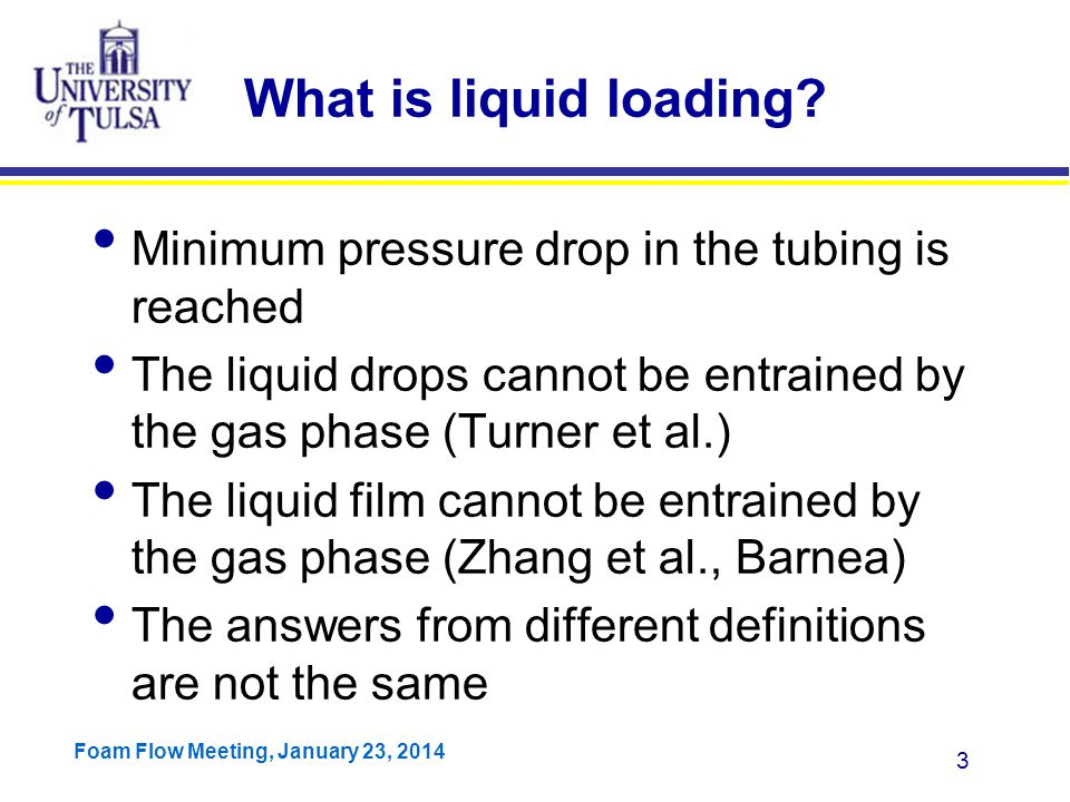 What is liquid loading Minimum pressure drop in the tubing is reached