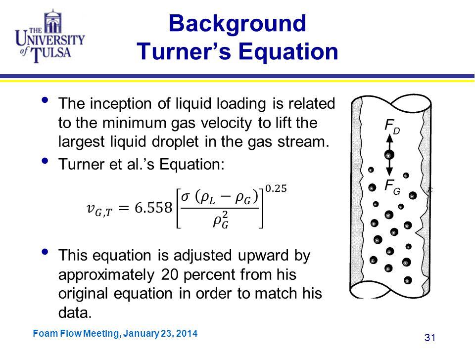 Background Turner's Equation