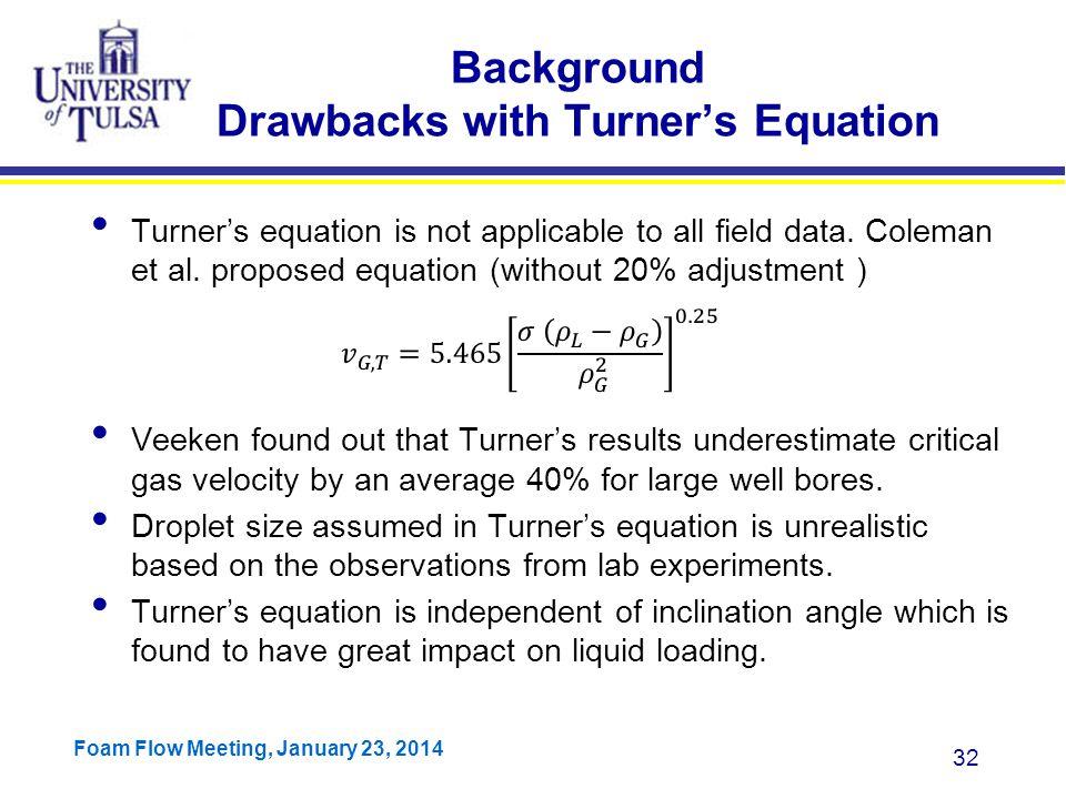 Background Drawbacks with Turner's Equation