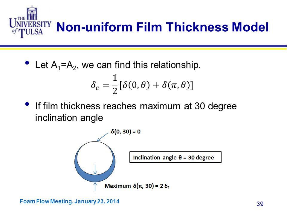 Non-uniform Film Thickness Model