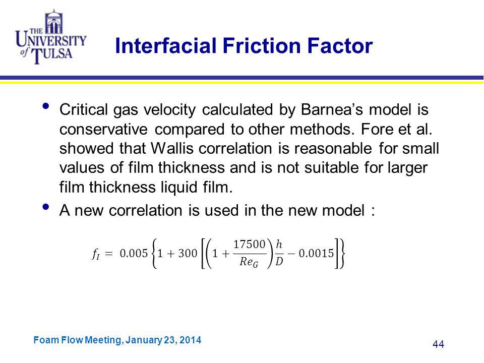 Interfacial Friction Factor