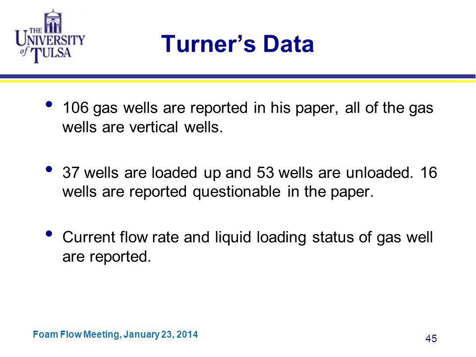 Turner's Data 106 gas wells are reported in his paper, all of the gas wells are vertical wells.