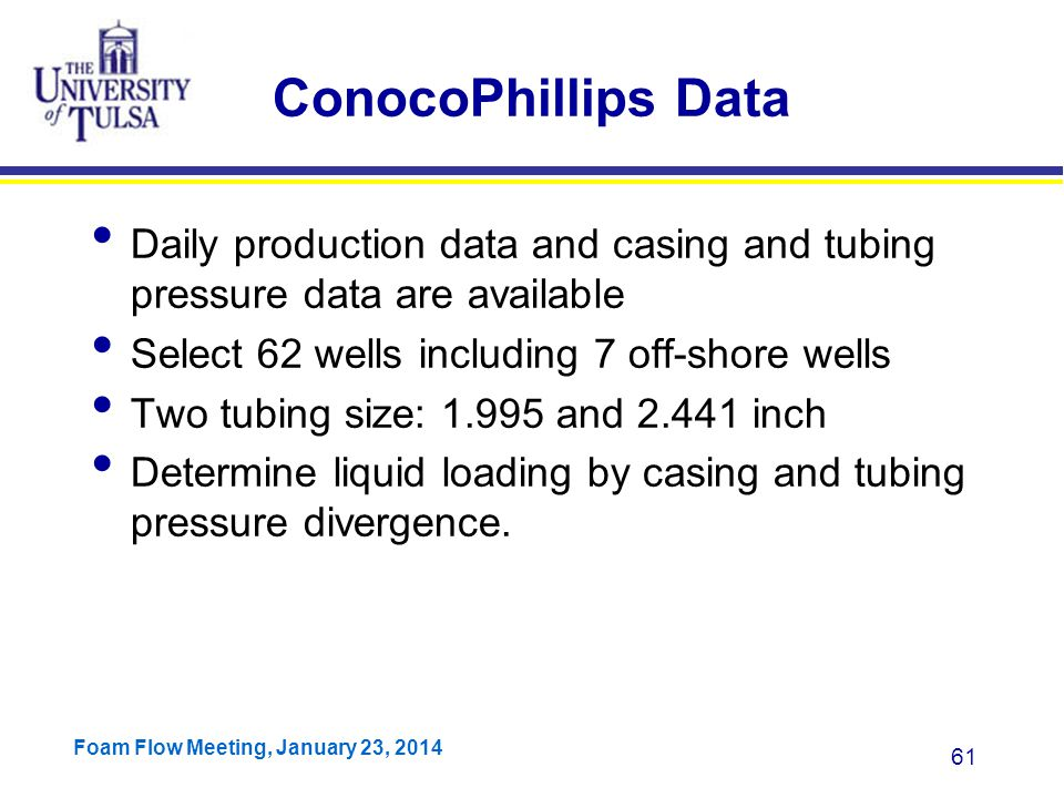 ConocoPhillips Data Daily production data and casing and tubing pressure data are available. Select 62 wells including 7 off-shore wells.