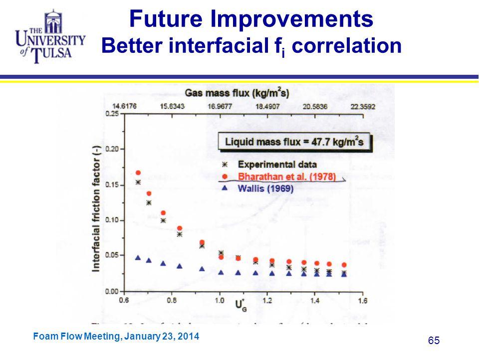 Future Improvements Better interfacial fi correlation