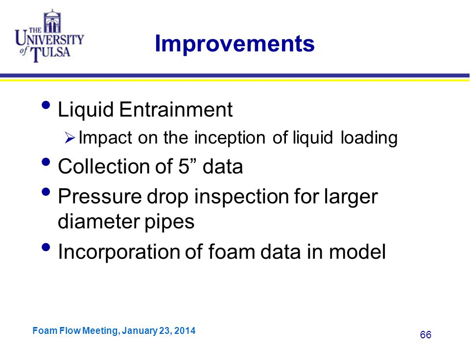 Improvements Liquid Entrainment Collection of 5 data