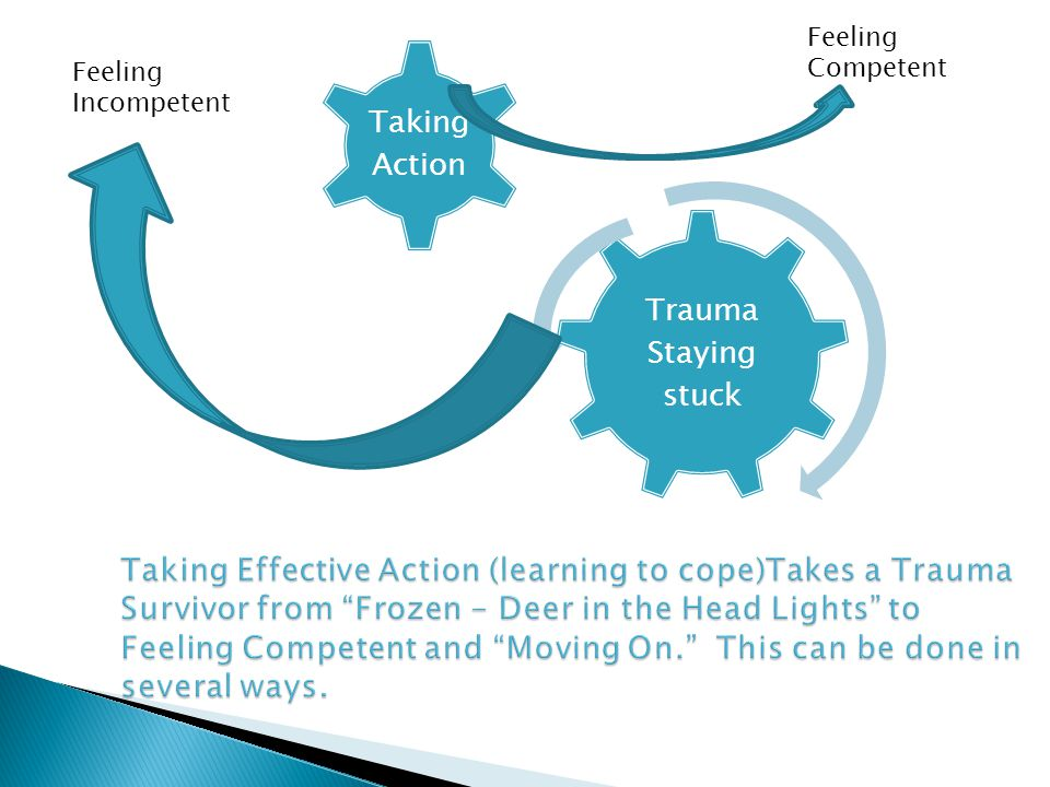 Trauma Staying stuck Taking Action. Feeling Competent. Feeling Incompetent.