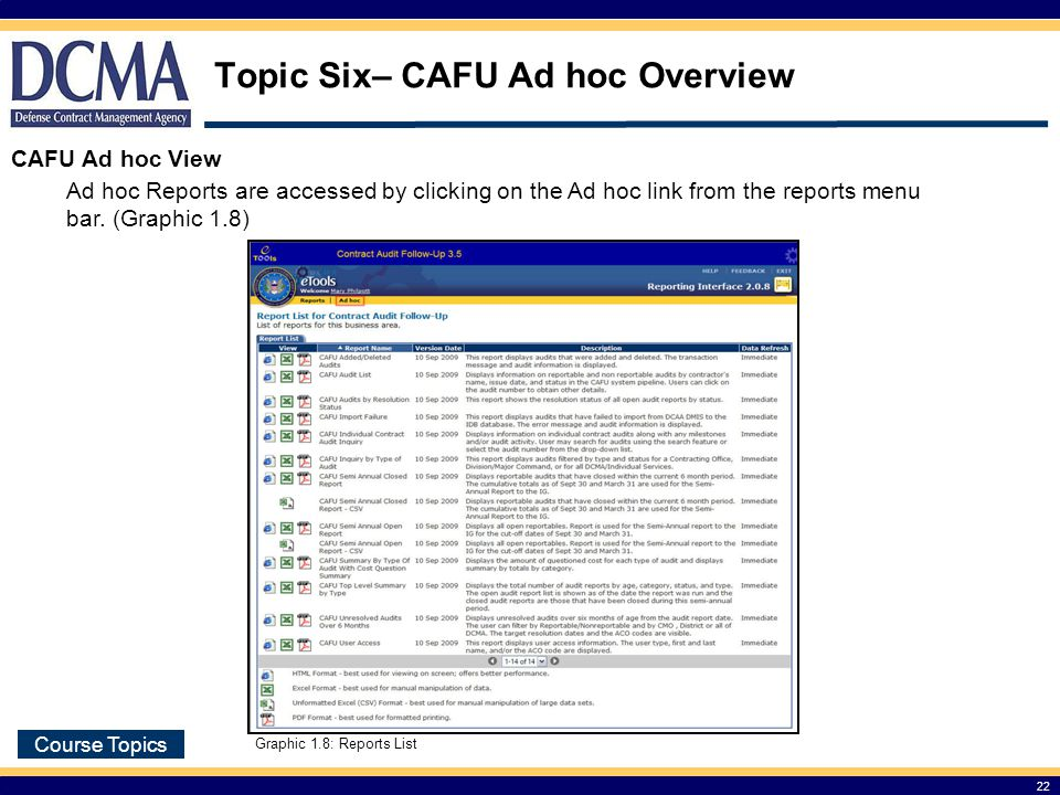 Topic Six– CAFU Ad hoc Overview
