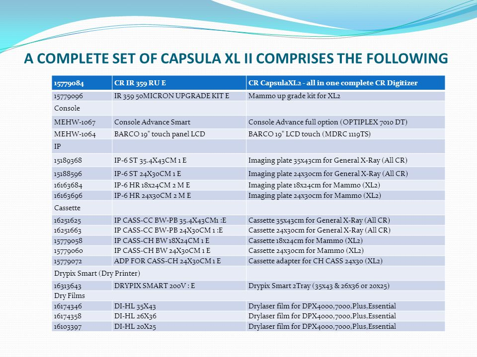 A COMPLETE SET OF CAPSULA XL II COMPRISES THE FOLLOWING