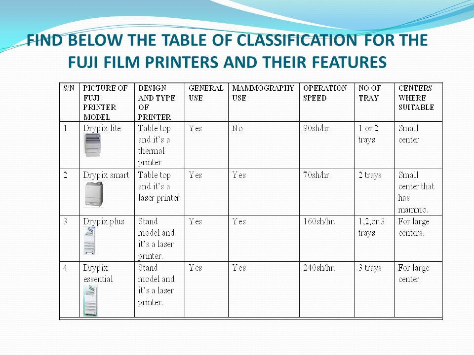 FIND BELOW THE TABLE OF CLASSIFICATION FOR THE FUJI FILM PRINTERS AND THEIR FEATURES