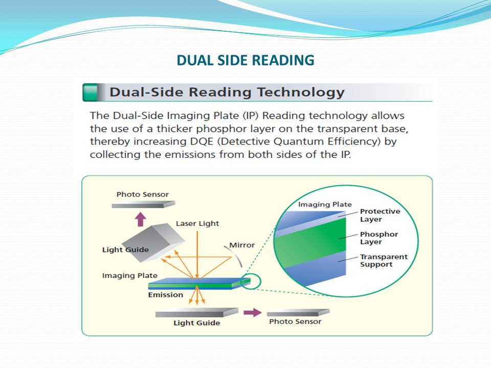 DUAL SIDE READING