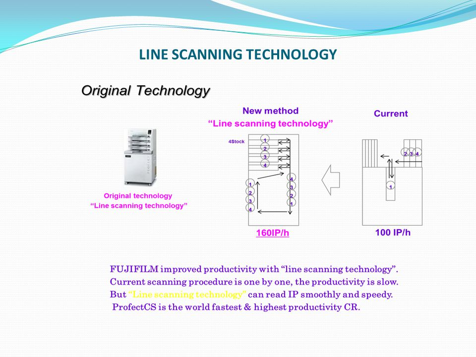 LINE SCANNING TECHNOLOGY