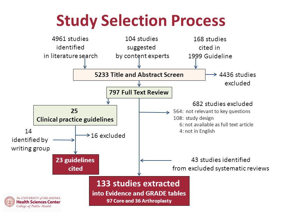 Study Selection Process