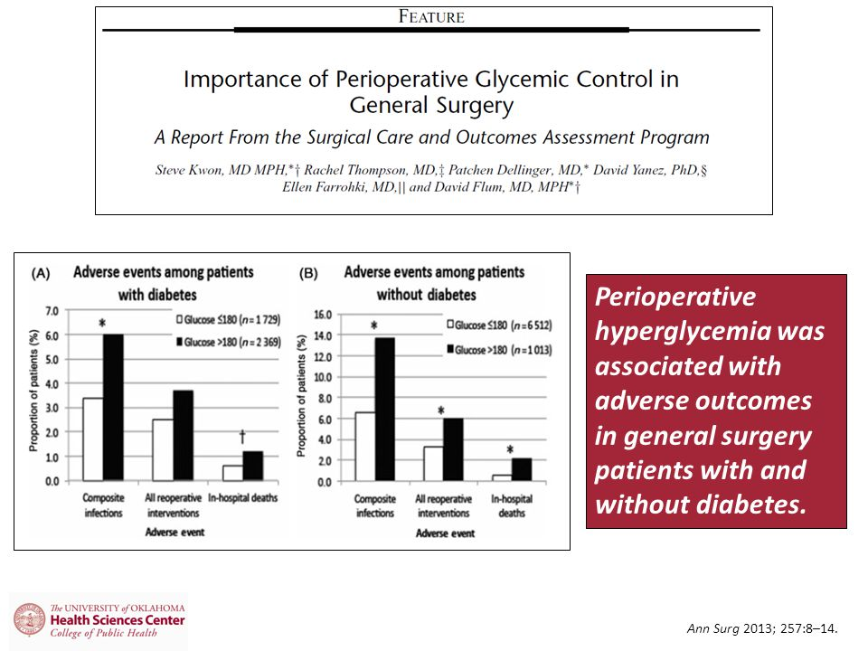 Perioperative hyperglycemia was associated with adverse outcomes in general surgery patients with and without diabetes.