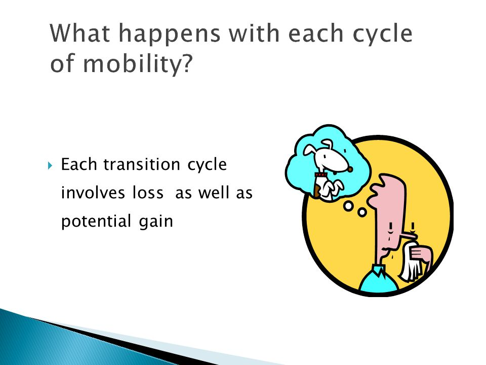 What happens with each cycle of mobility What happens with each move