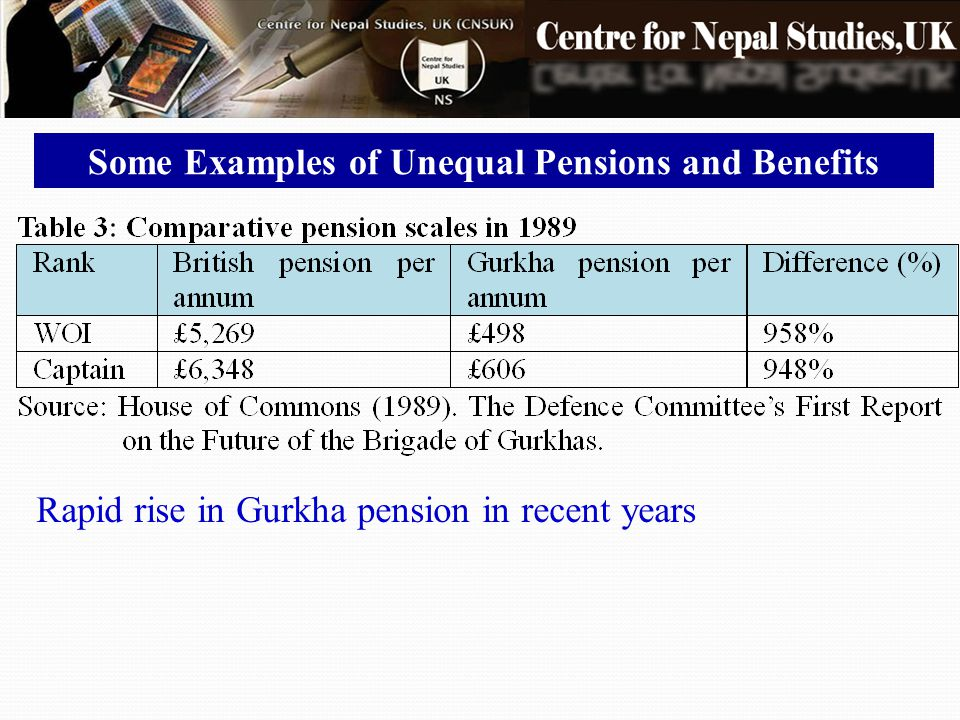 Some Examples of Unequal Pensions and Benefits