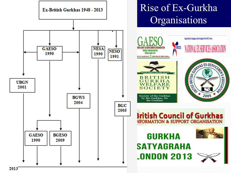 Rise of Ex-Gurkha Organisations