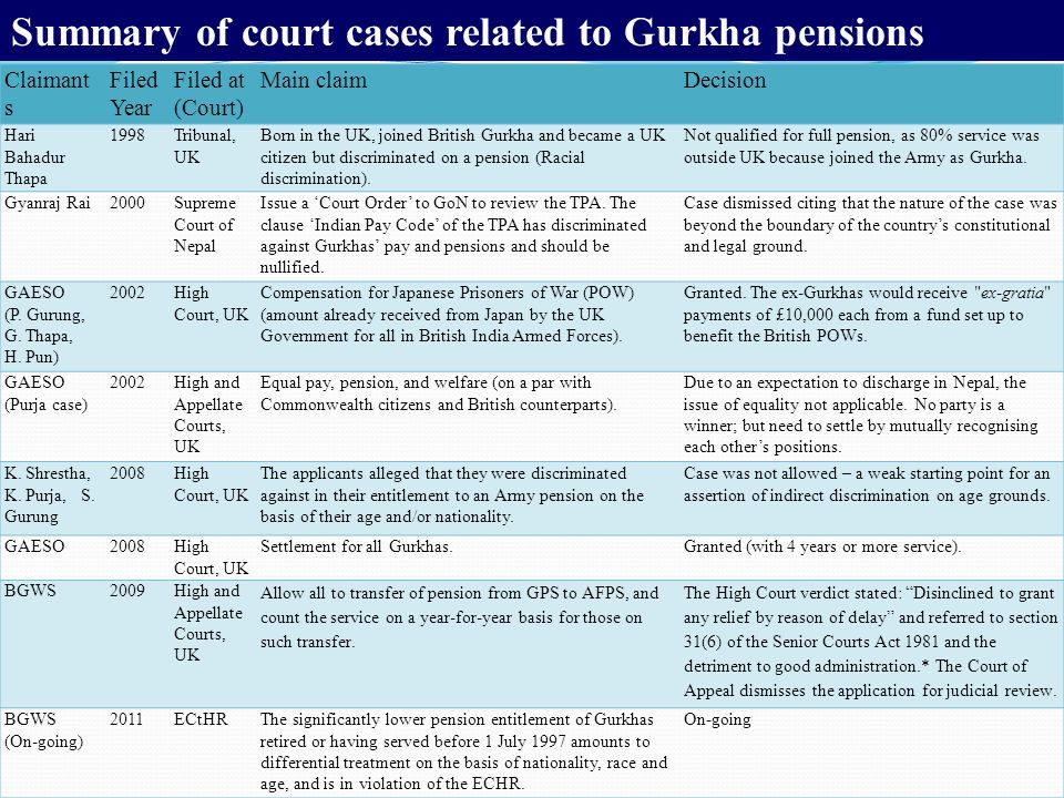 Summary of court cases related to Gurkha pensions