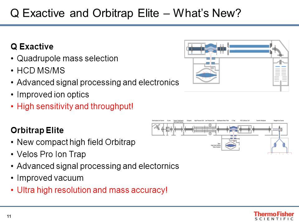 Q Exactive and Orbitrap Elite – What's New