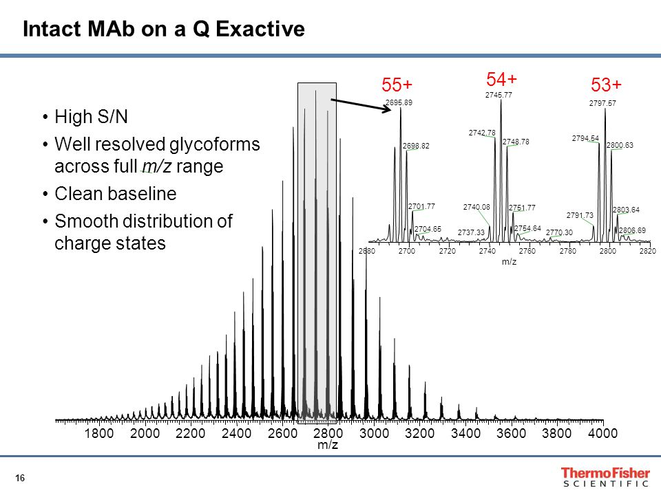 Intact MAb on a Q Exactive