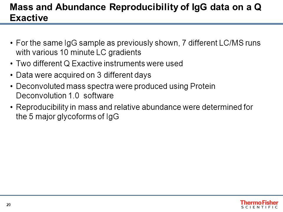 Mass and Abundance Reproducibility of IgG data on a Q Exactive