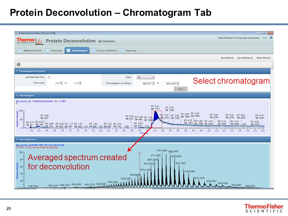 Protein Deconvolution – Chromatogram Tab