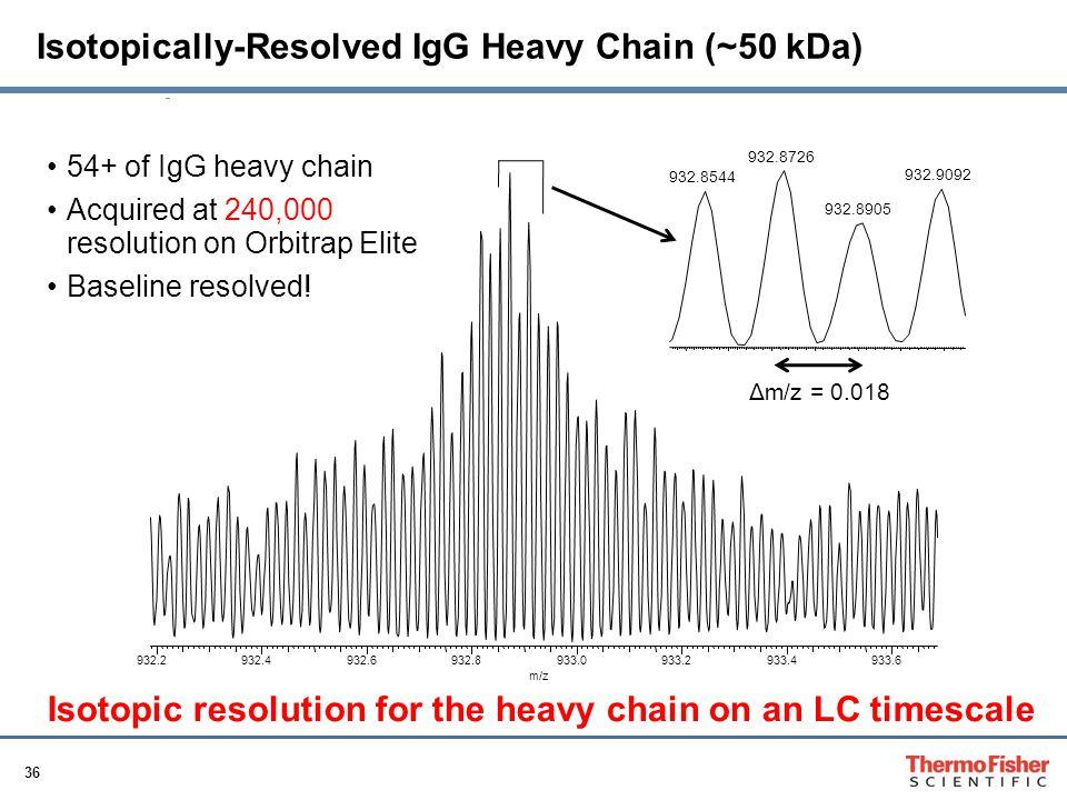 Isotopically-Resolved IgG Heavy Chain (~50 kDa)