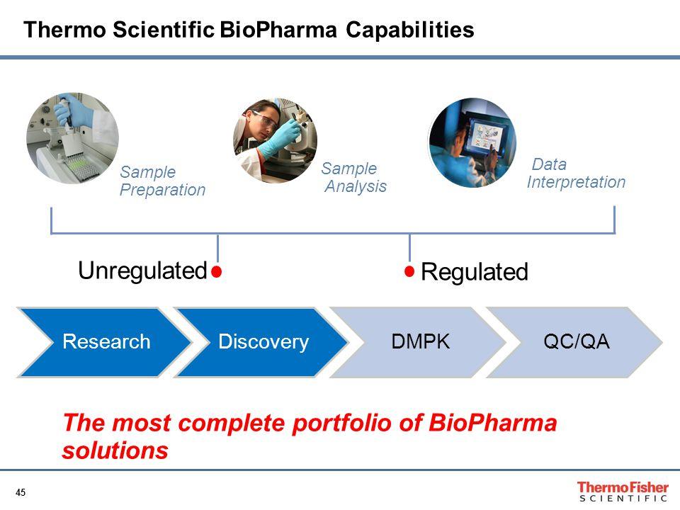 Thermo Scientific BioPharma Capabilities