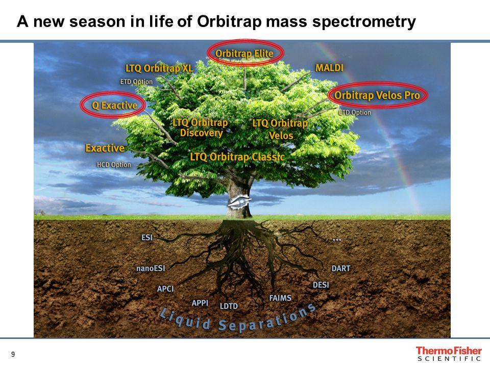 A new season in life of Orbitrap mass spectrometry