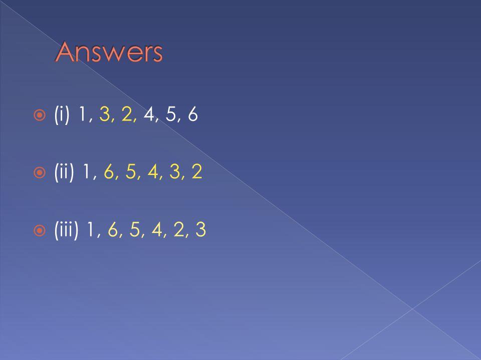 Answers (i) 1, 3, 2, 4, 5, 6 (ii) 1, 6, 5, 4, 3, 2 (iii) 1, 6, 5, 4, 2, 3
